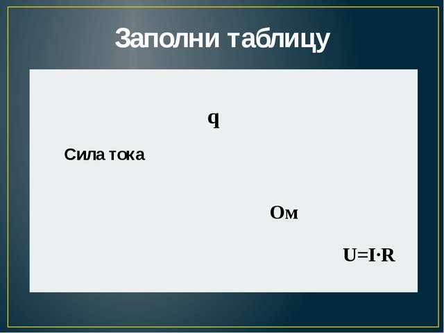 Заполни таблицу q Силатока  Ом U=I·R