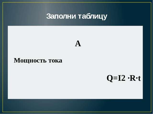 Заполни таблицу  А   Мощность тока  Q=I2·R·t