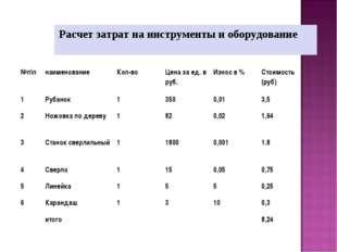 Расчет затрат на инструменты и оборудование №п\пнаименованиеКол-воЦена за
