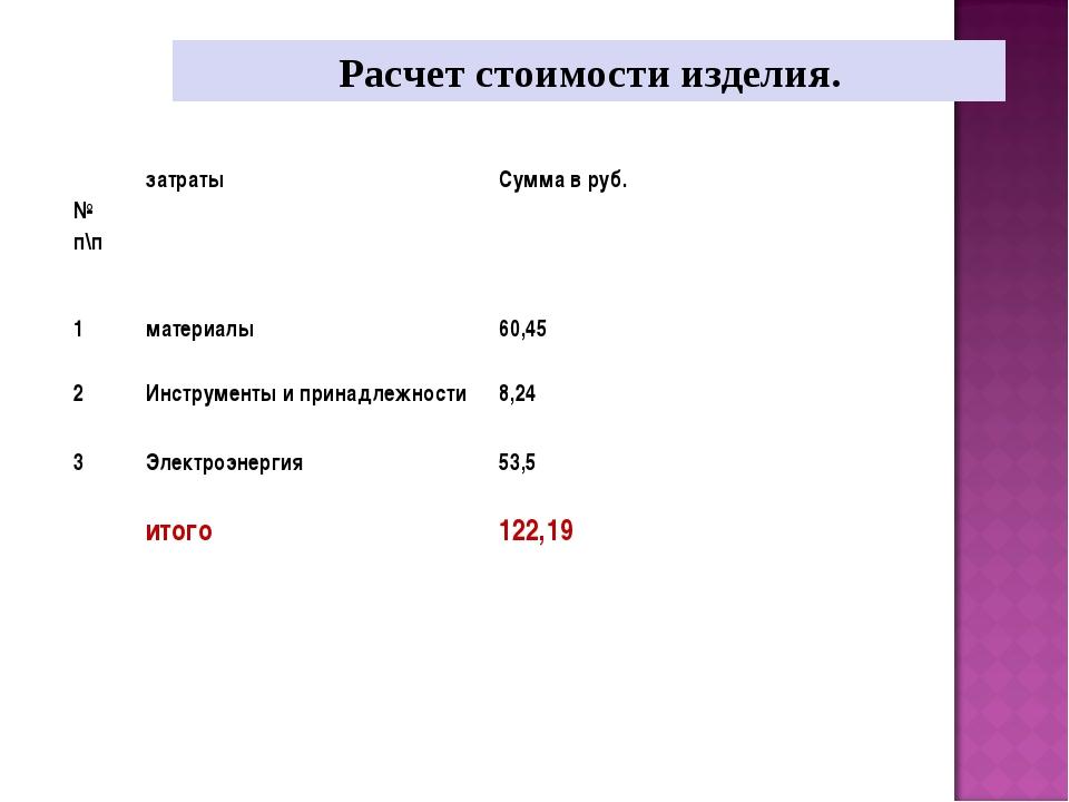 Расчет стоимости изделия. № п\пзатратыСумма в руб. 1материалы60,45 2Инст...