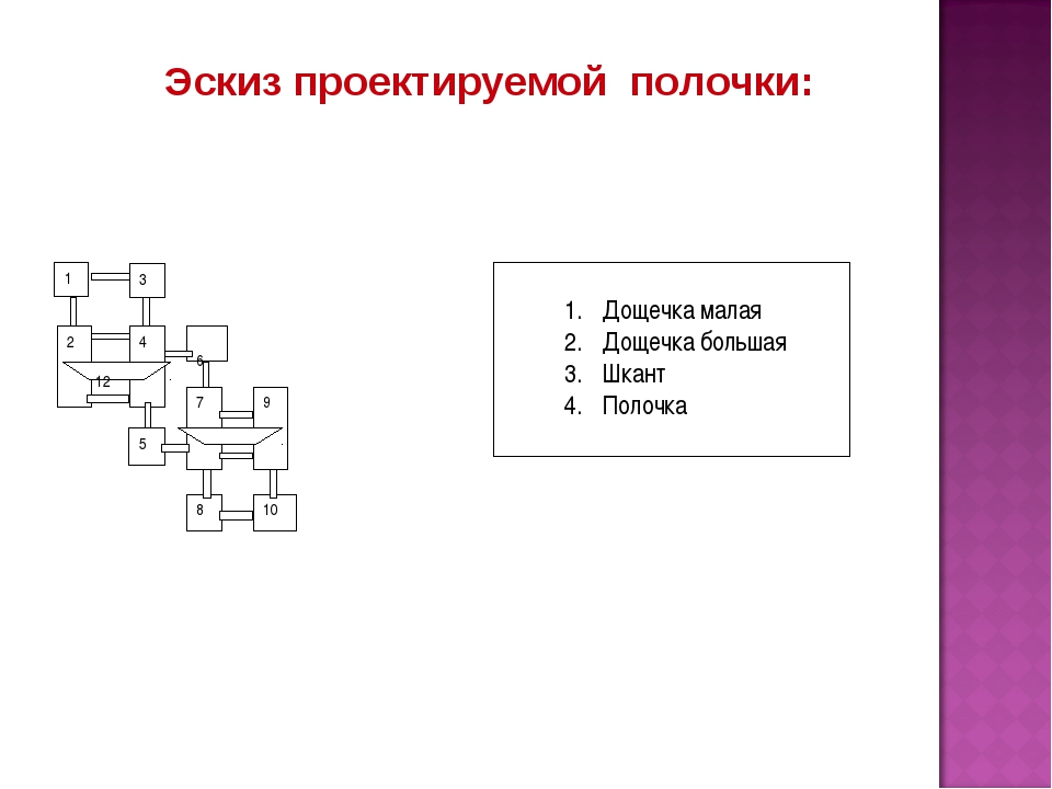 1 2 5 3 4 6 7 9 8 10 12 111112 Эскиз проектируемой полочки:  Дощечка малая Д...