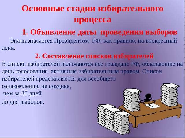 Основные стадии избирательного процесса 1. Объявление даты проведения выборов...