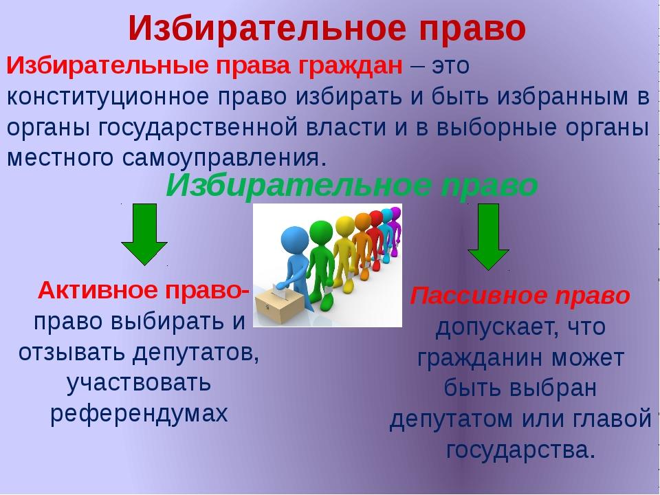 Избирательное право  Избирательные права граждан – это конституционное прав...