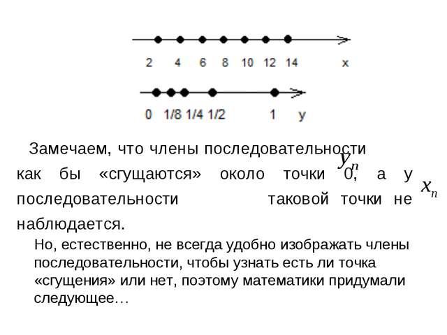 Замечаем, что члены последовательности как бы «сгущаются» около точки 0, а у...