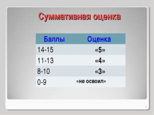 Суммативная оценка * Баллы Оценка 14-15«5» 11-13«4» 8-10«3» 0-9«не освоил»