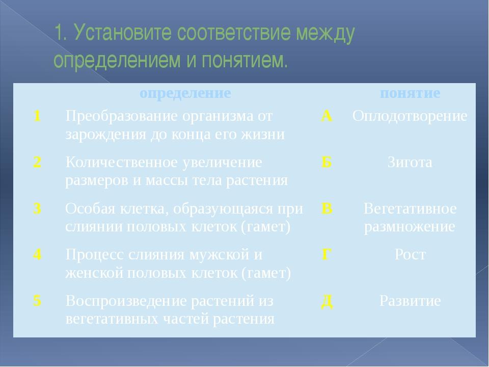 1. Установите соответствие между определением и понятием. определение понятие...