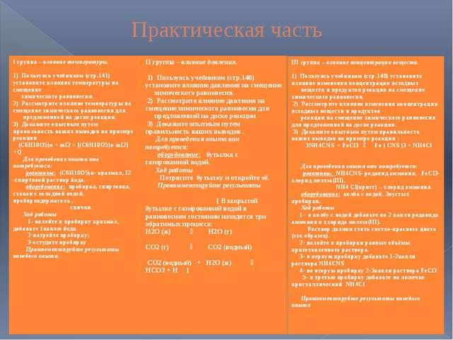 Практическая часть Iгруппа –влияние температуры.  1) Пользуясь учебником (ст...