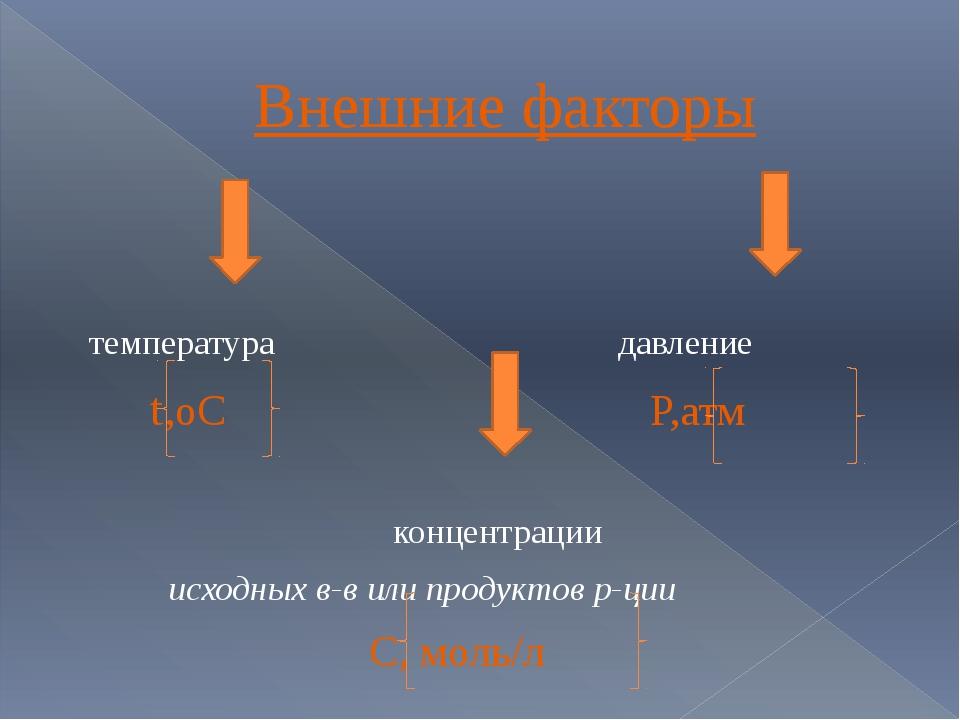 Внешние факторы температура давление t,oC Р,атм концентрации исходных в-в или...