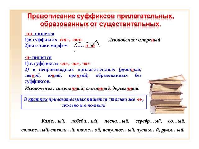 -нн- пишется в суффиксах -енн-, -онн- на стыке морфем …… н н -н- пишется в су...