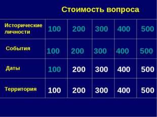 Исторические личности События Даты Территория 100 200300 400 500 100 200