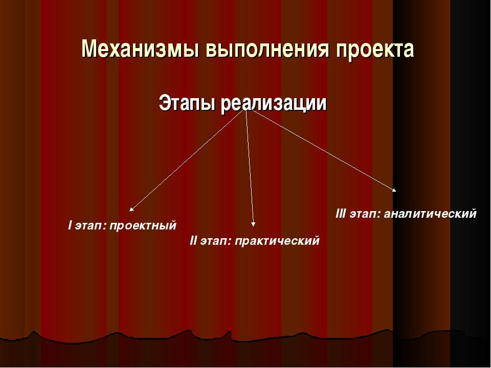 Механизмы выполнения проекта Этапы реализации I этап: проектный II этап: прак...