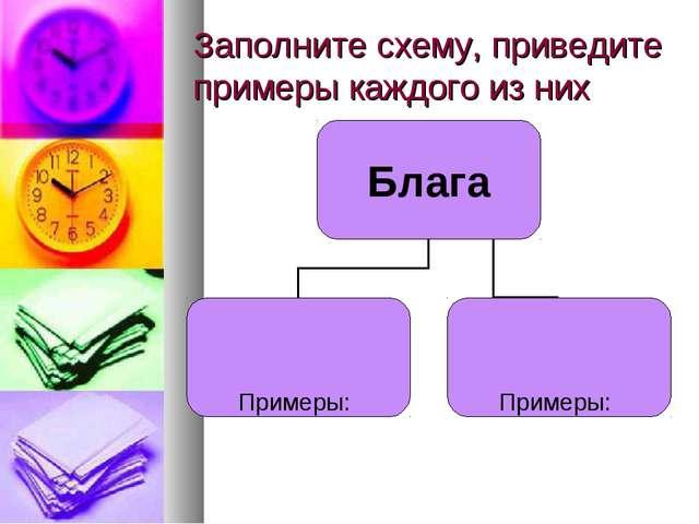 Заполните схему, приведите примеры каждого из них