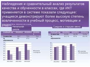 Наблюдения и сравнительный анализ результатов качества и обученности в класса