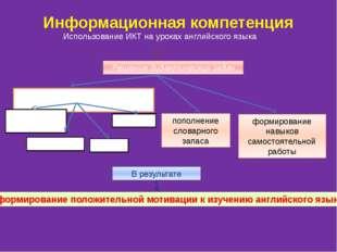 Информационная компетенция Использование ИКТ на уроках английского языка Реше