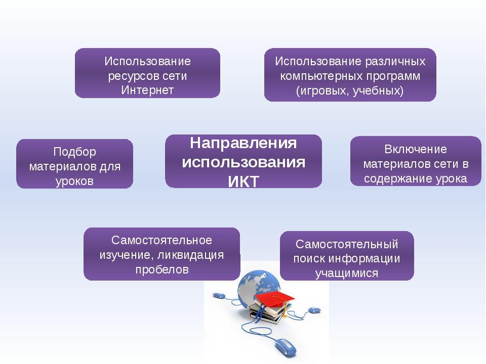 Направления использования ИКТ Использование различных компьютерных программ (...