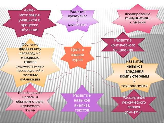 Цели и задачи курса Развитие креативного мышления Развитие навыков владения к...