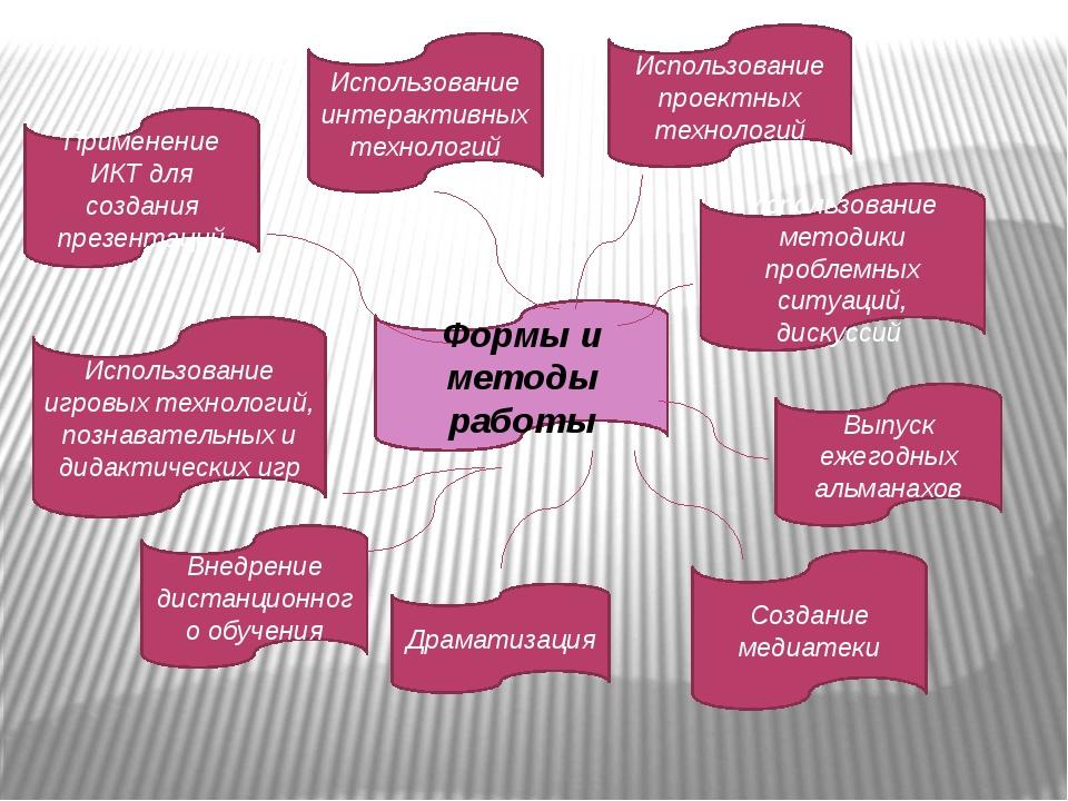 Формы и методы работы Использование проектных технологий Использование методи...