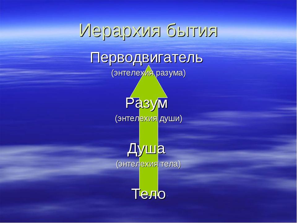 Иерархия бытия Перводвигатель (энтелехия разума) Разум (энтелехия души) Душа...