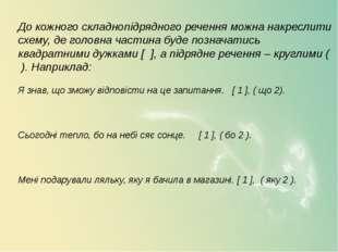До кожного складнопідрядного речення можна накреслити схему, де головна част