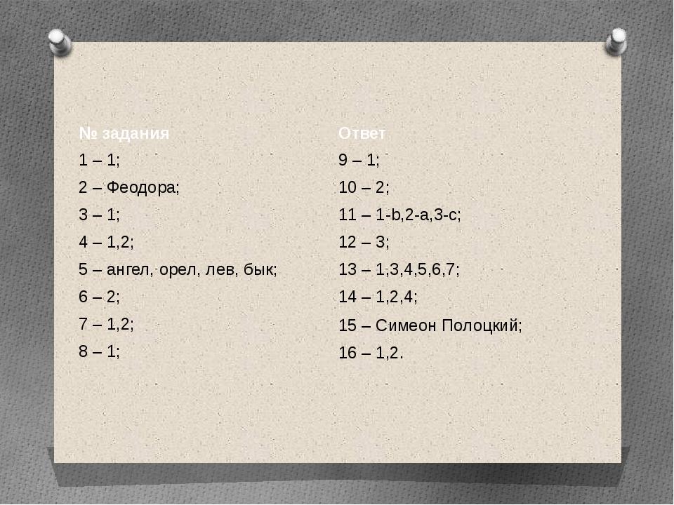 № задания Ответ 1 – 1; 9 – 1; 2 – Феодора; 10 – 2; 3 – 1; 11 – 1-b,2-a,3-с; 4...