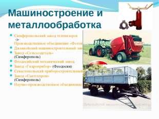 Машиностроение и металлообработка Симферопольский завод телевизоров -> Произв