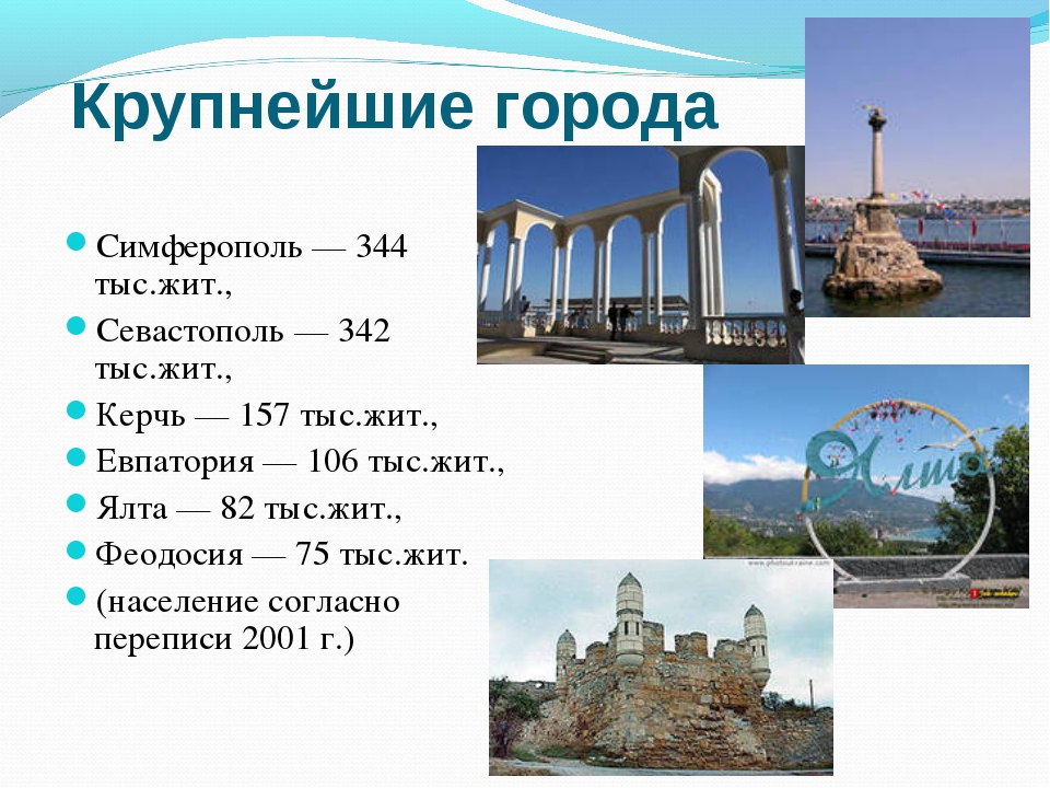 Крупнейшие города Симферополь — 344 тыс.жит., Севастополь — 342 тыс.жит., Кер...