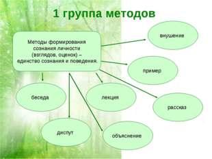 1 группа методов Методы формирования сознания личности (взглядов, оценок) – е
