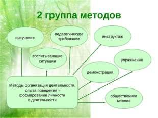 2 группа методов Методы организация деятельности, опыта поведения – формирова