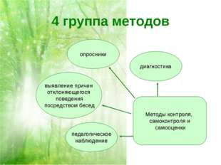 4 группа методов Методы контроля, самоконтроля и самооценки педагогическое на