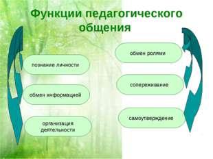 Функции педагогического общения познание личности обмен информацией организац