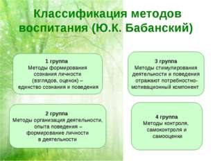 Классификация методов воспитания (Ю.К. Бабанский) 1 группа Методы формировани