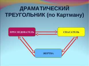 ДРАМАТИЧЕСКИЙ ТРЕУГОЛЬНИК (по Картману) ПРЕСЛЕДОВАТЕЛЬ ЖЕРТВА СПАСАТЕЛЬ