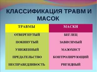КЛАССИФИКАЦИЯ ТРАВМ И МАСОК ТРАВМЫ МАСКИ ОТВЕРГНУТЫЙБЕГЛЕЦ ПОКИНУТЫЙЗАВИСИ