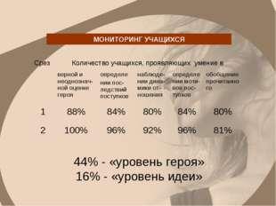 МОНИТОРИНГ УЧАЩИХСЯ 44% - «уровень героя» 16% - «уровень идеи» Срез Количест