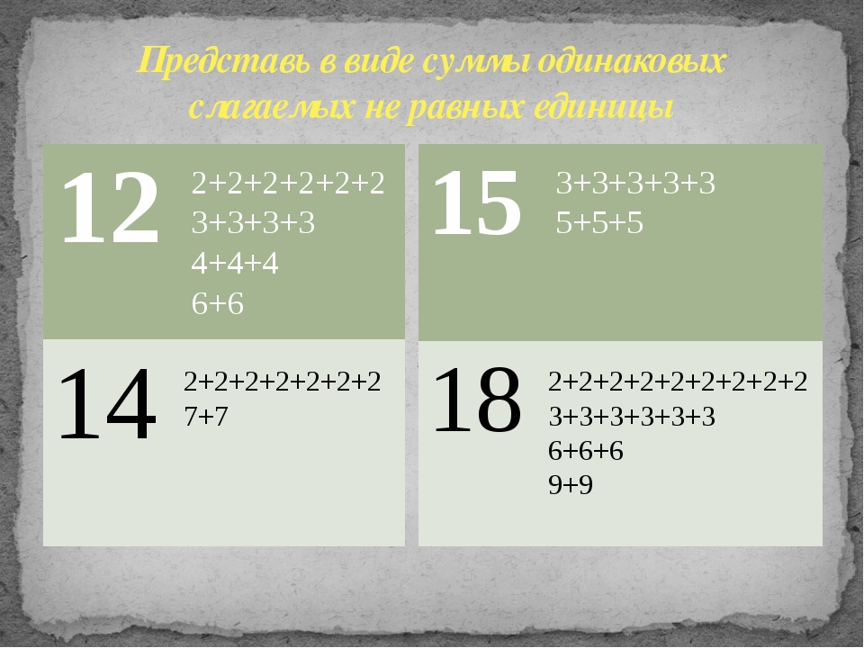 Представь в виде суммы одинаковых слагаемых не равных единицы 2+2+2+2+2+2 3+3...