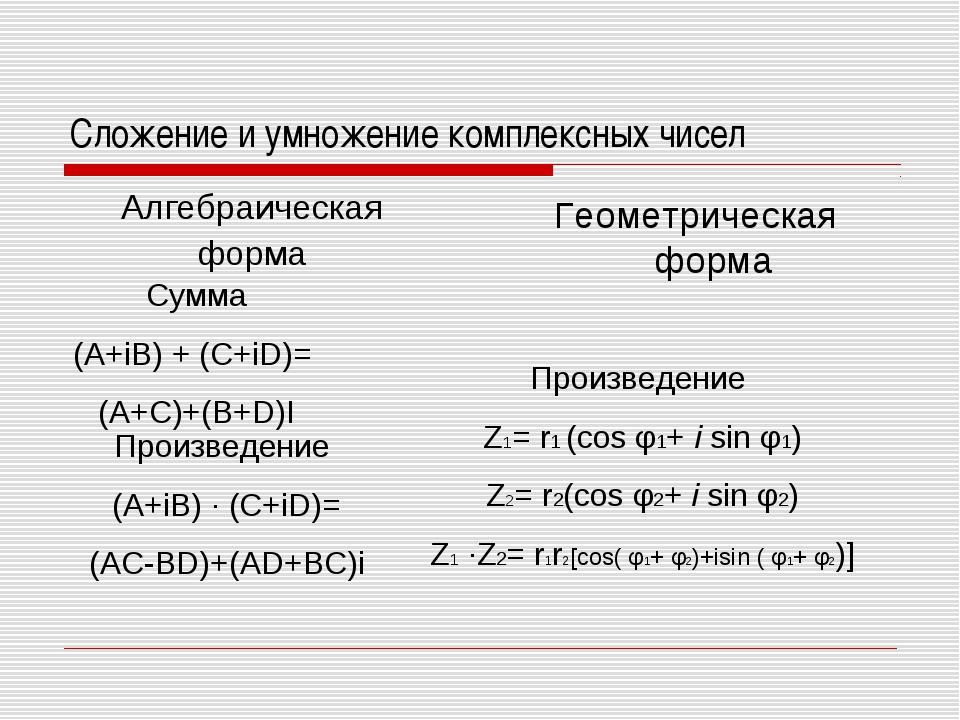 Сложение и умножение комплексных чисел Алгебраическая форма Геометрическая фо...