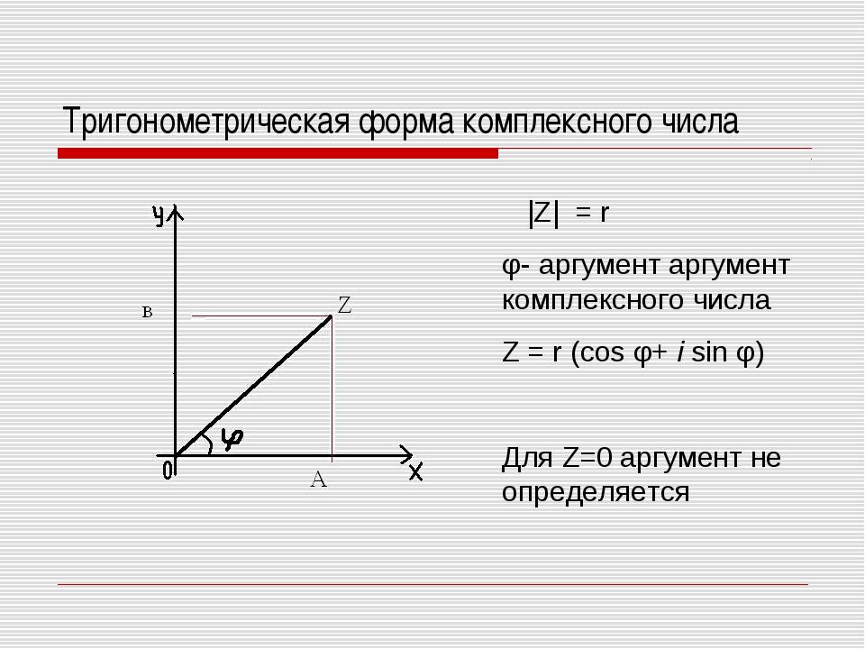 Определение модуль,аргумент комплексного числа,комплексное сопряжение шпаргалка
