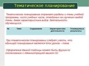Тематическое планирование Тематическое планирование отражает разделы и темы у
