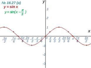 0  - х y 1 2 3 -1 -2 -3 y = sin x № 16.27 (а) -  6 - 7 6 -  2  3 2 3 5