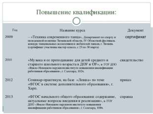 Повышение квалификации: Год Название курса Документ 2009 – «Техника современн