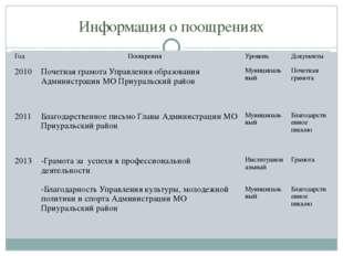 Информация о поощрениях Год Поощрения Уровень Документы 2010 Почетная грамота