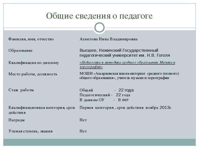 Общие сведения о педагоге Фамилия,имя, отчество АхметоваИнна Владимировна Обр...