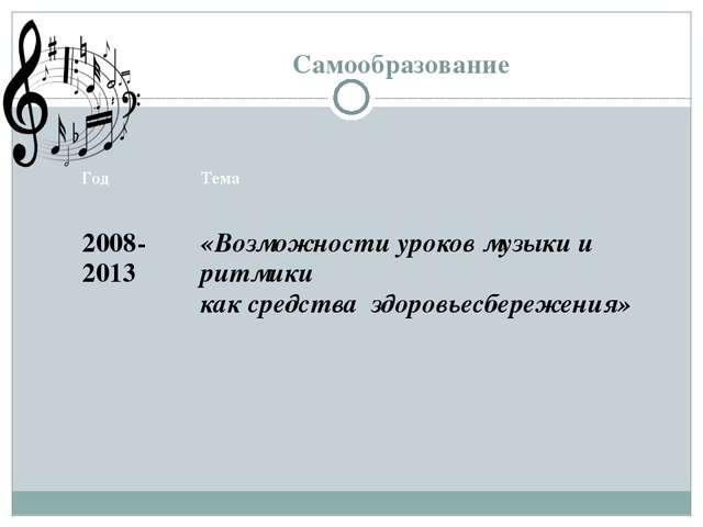 Самообразование Год Тема 2008- 2013 «Возможности уроков музыки и ритмики как...