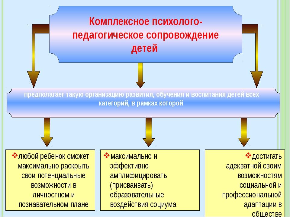 Психологические службы в школе сайт