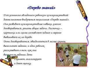 «Дерево знаний» Для успешного овладением ребенком коммуникативной деятельност