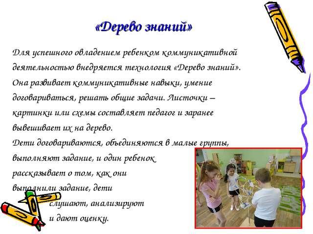 «Дерево знаний» Для успешного овладением ребенком коммуникативной деятельност...
