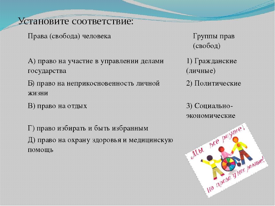Установите соответствие: Права (свобода) человека Группы прав (свобод) А) пра...