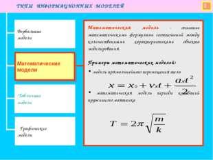  ТИПЫ ИНФОРМАЦИОННЫХ МОДЕЛЕЙ Вербальные модели Табличные модели Графические