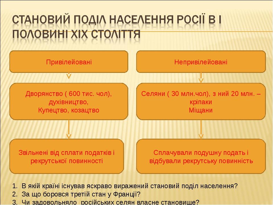Привілейовані Непривілейовані Дворянство ( 600 тис. чол), духівництво, Купецт...