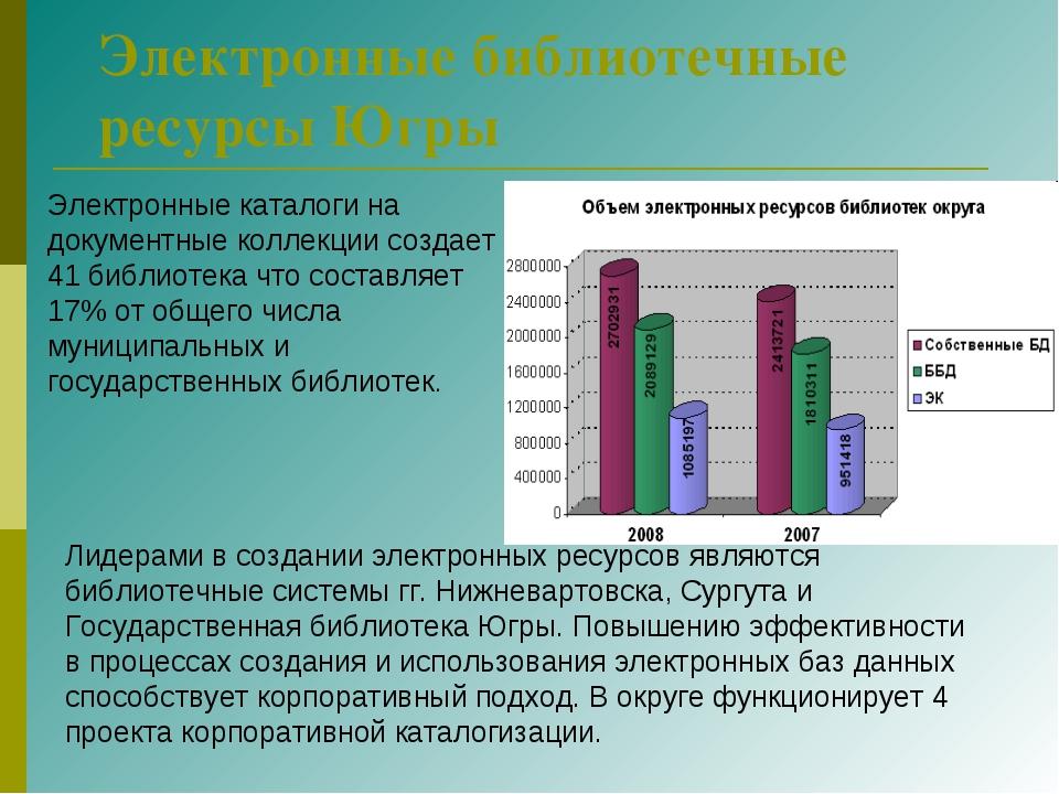 Электронные библиотечные ресурсы Югры Лидерами в создании электронных ресурсо...